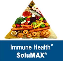 Selenium in Vibe supplement